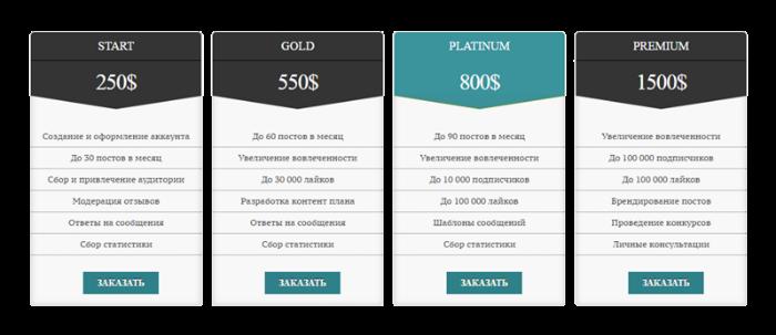 Заказ раскрутки вконтакте